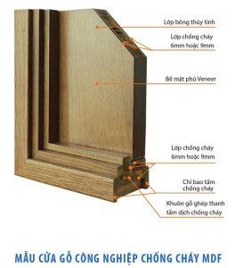 Mẫu cửa gỗ công nghiệp chống cháy MDF